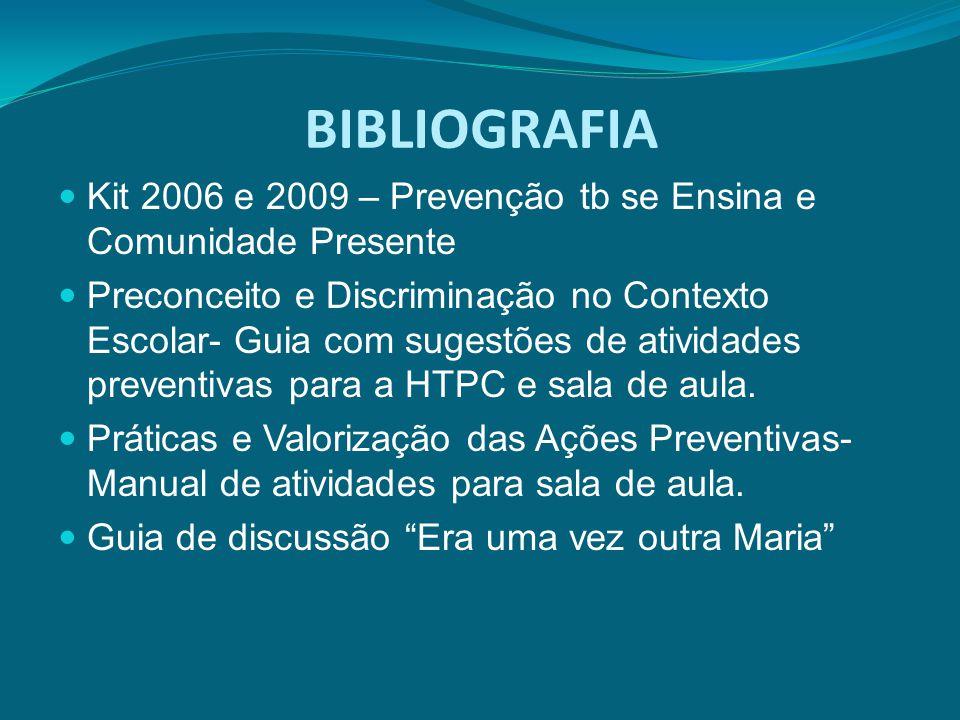 BIBLIOGRAFIA Kit 2006 e 2009 – Prevenção tb se Ensina e Comunidade Presente Preconceito e Discriminação no Contexto Escolar- Guia com sugestões de ati