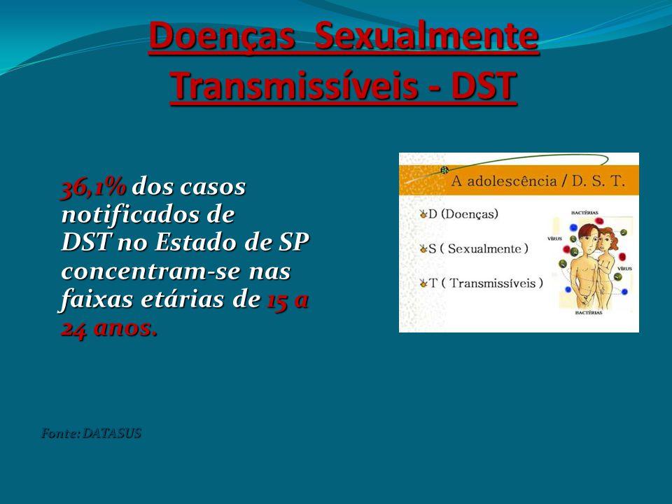 Doenças Sexualmente Transmissíveis - DST 36,1% dos casos notificados de DST no Estado de SP concentram-se nas faixas etárias de 15 a 24 anos. Fonte: D