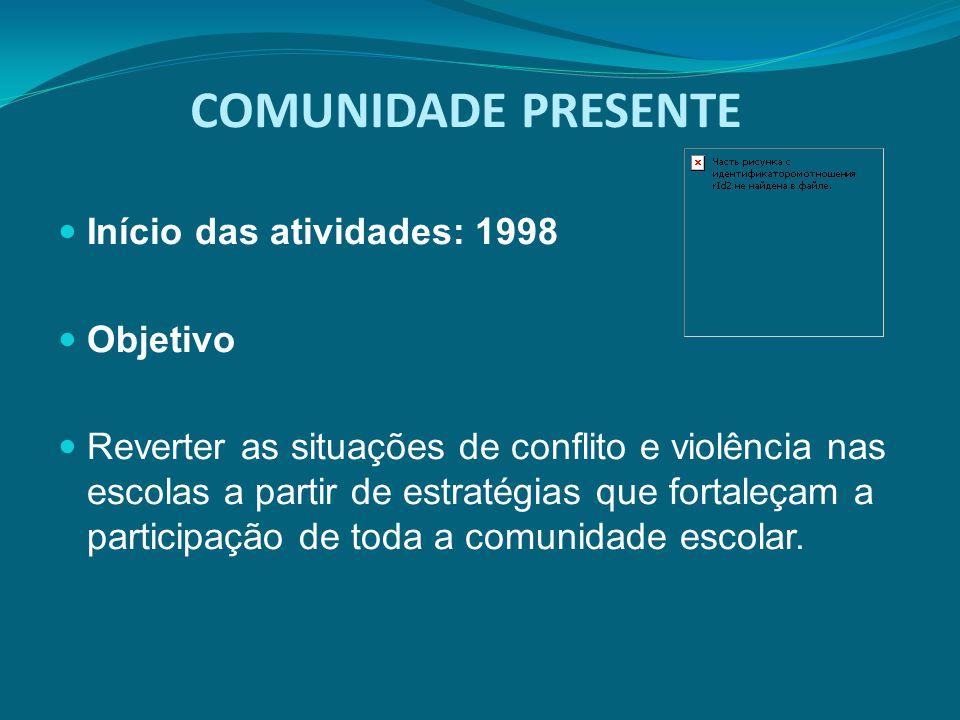 COMUNIDADE PRESENTE Início das atividades: 1998 Objetivo Reverter as situações de conflito e violência nas escolas a partir de estratégias que fortale