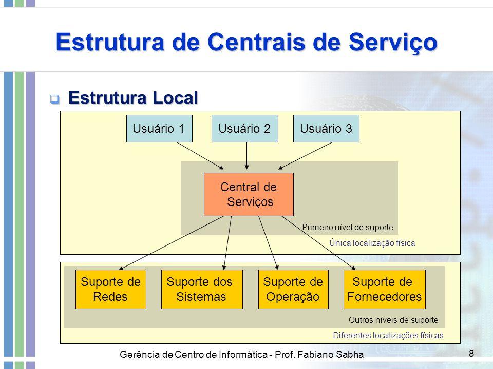 Gerência de Centro de Informática - Prof. Fabiano Sabha 8 Estrutura de Centrais de Serviço  Estrutura Local Usuário 1Usuário 2Usuário 3 Central de Se