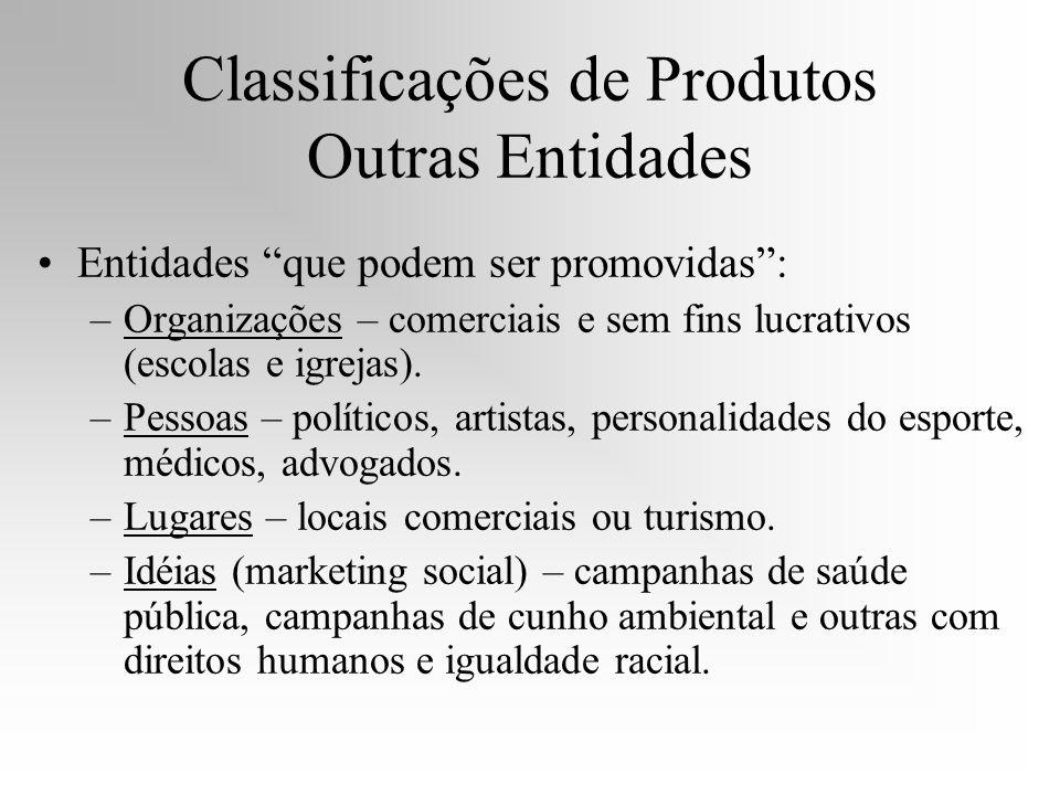 """Classificações de Produtos Outras Entidades Entidades """"que podem ser promovidas"""": –Organizações – comerciais e sem fins lucrativos (escolas e igrejas)"""