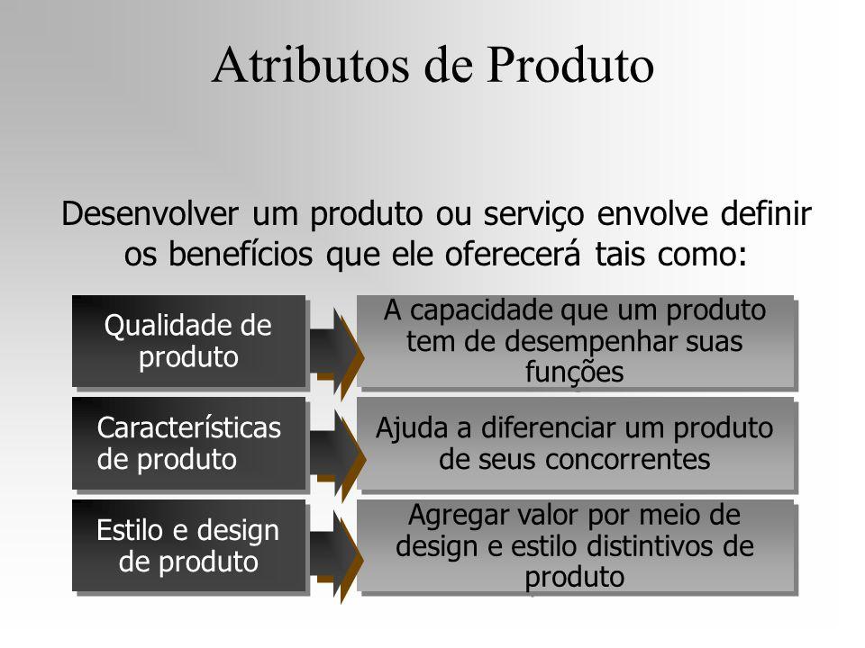 Qualidade de produto Características de produto Estilo e design de produto A capacidade que um produto tem de desempenhar suas funções Ajuda a diferen