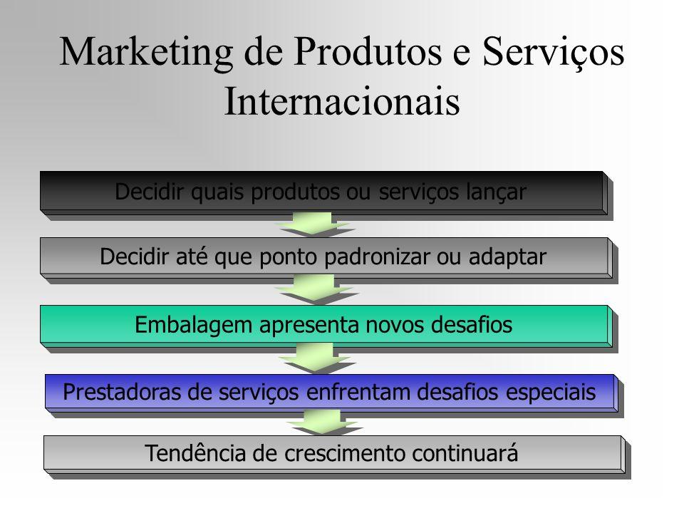 Decidir quais produtos ou serviços lançar Decidir até que ponto padronizar ou adaptar Embalagem apresenta novos desafios Prestadoras de serviços enfre