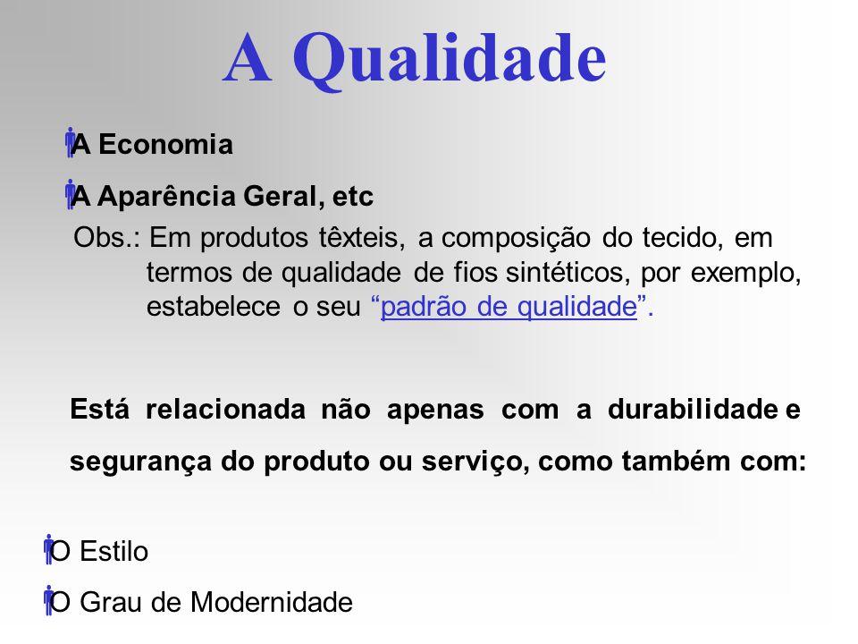 A Qualidade  A Economia  A Aparência Geral, etc Obs.: Em produtos têxteis, a composição do tecido, em termos de qualidade de fios sintéticos, por ex
