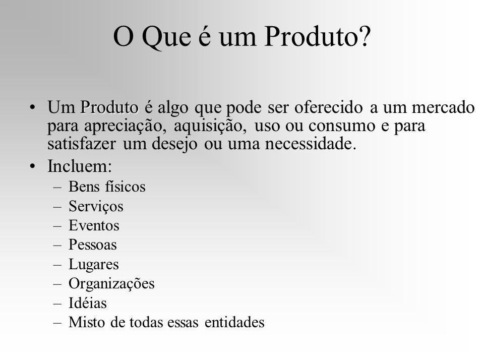 O Que é um Produto? ProdutoUm Produto é algo que pode ser oferecido a um mercado para apreciação, aquisição, uso ou consumo e para satisfazer um desej
