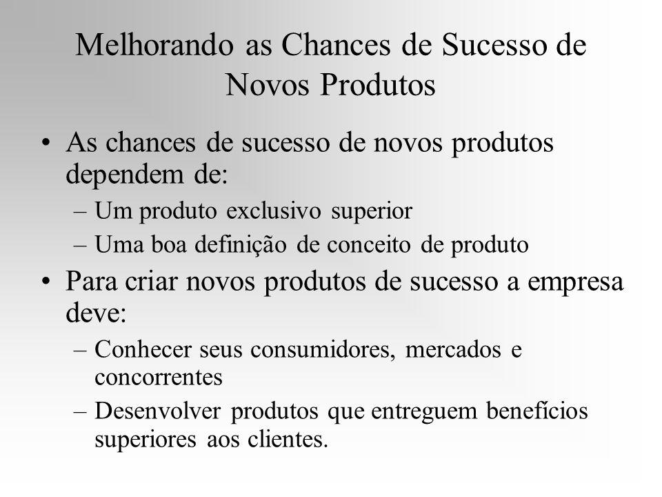 Melhorando as Chances de Sucesso de Novos Produtos As chances de sucesso de novos produtos dependem de: –Um produto exclusivo superior –Uma boa defini