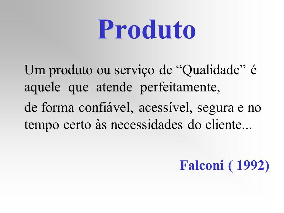 """Produto Um produto ou serviço de """"Qualidade"""" é aquele que atende perfeitamente, de forma confiável, acessível, segura e no tempo certo às necessidades"""