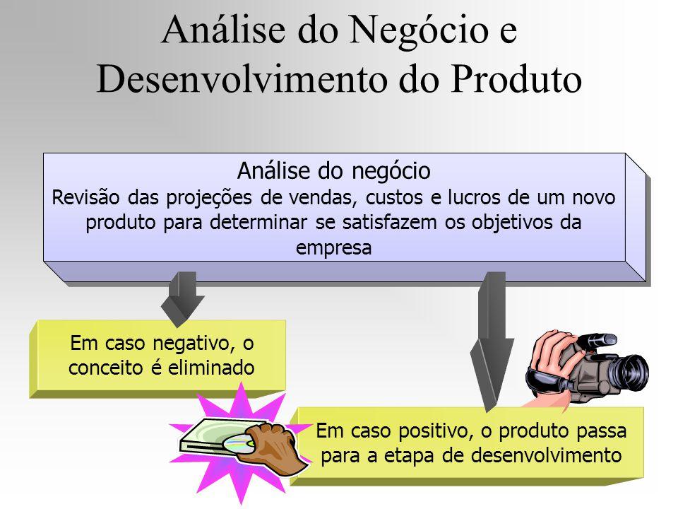Em caso negativo, o conceito é eliminado Análise do negócio Revisão das projeções de vendas, custos e lucros de um novo produto para determinar se sat