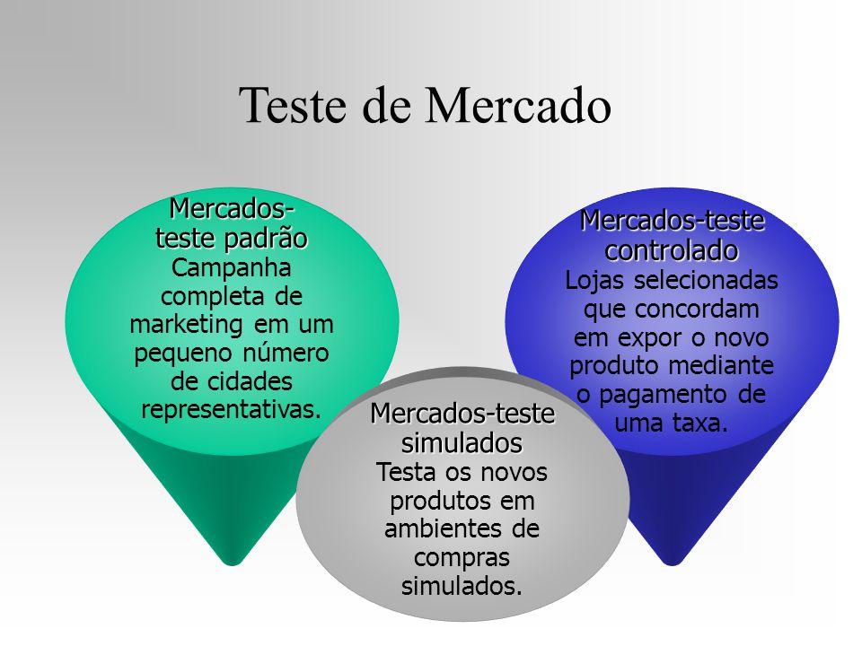 Mercados- teste padrão Campanha completa de marketing em um pequeno número de cidades representativas. Mercados-teste controlado Lojas selecionadas qu