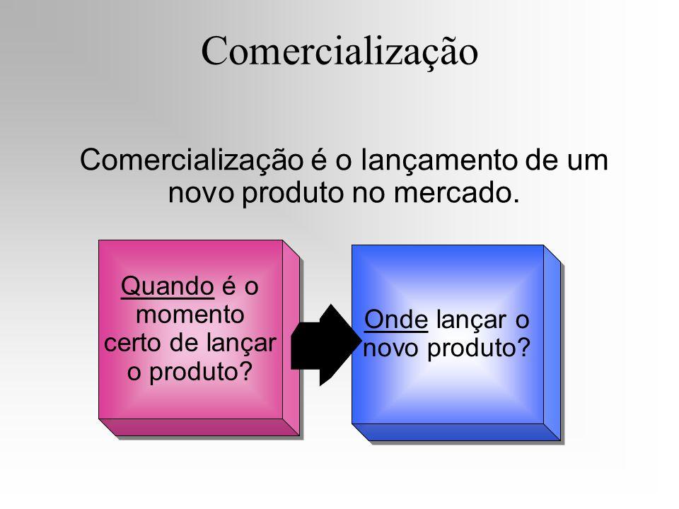 Quando é o momento certo de lançar o produto? Onde lançar o novo produto? Comercialização é o lançamento de um novo produto no mercado. Comercializaçã