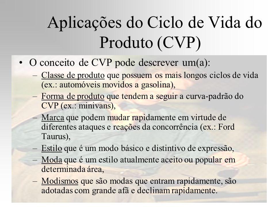 Aplicações do Ciclo de Vida do Produto (CVP) O conceito de CVP pode descrever um(a): –Classe de produto que possuem os mais longos ciclos de vida (ex.
