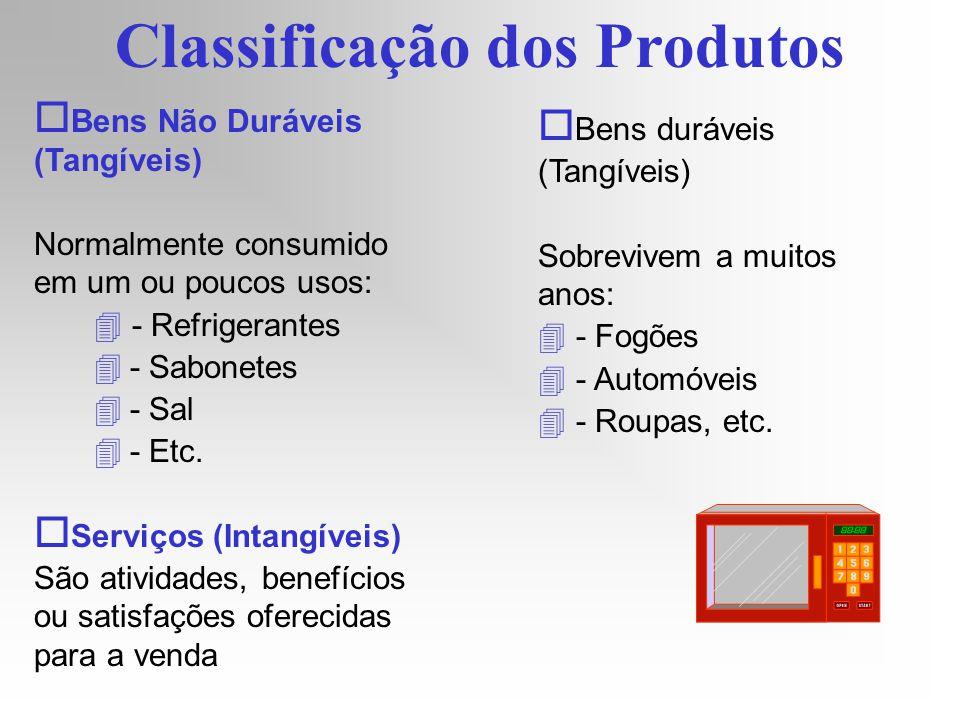 Classificação dos Produtos o Bens Não Duráveis (Tangíveis) Normalmente consumido em um ou poucos usos: 4 - Refrigerantes 4- Sabonetes 4- Sal 4- Etc. o