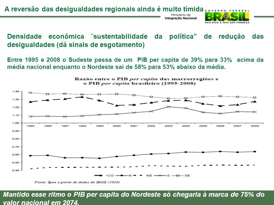Mantido esse ritmo o PIB per capita do Nordeste só chegaria à marca de 75% do valor nacional em 2074. Densidade econômica ¨sustentabilidade da polític