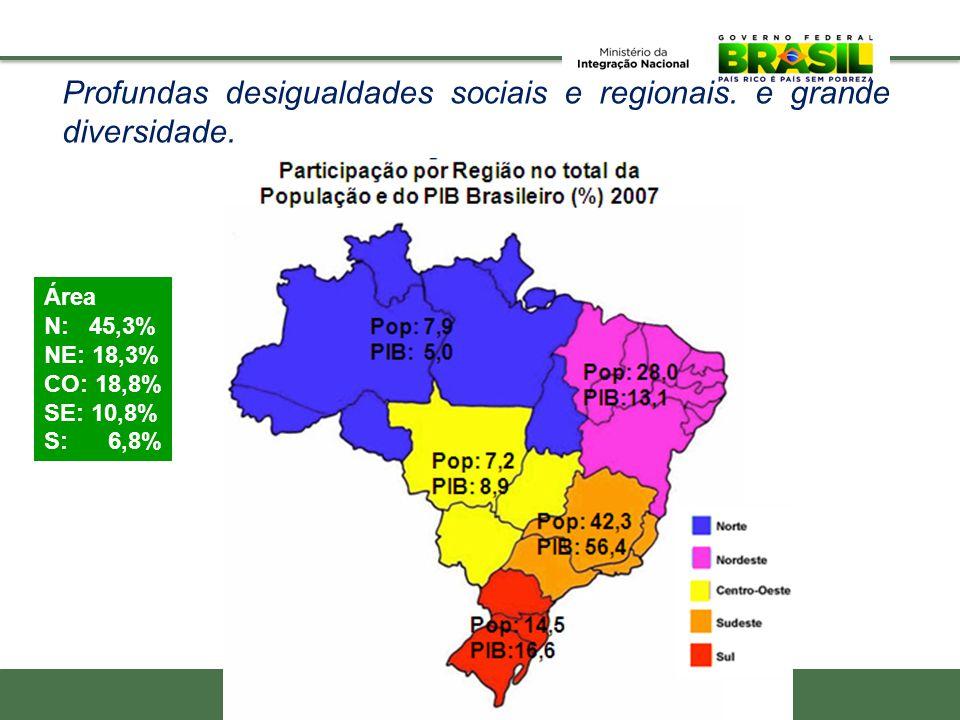 Tipologia PNDR (2010) A desigualdade não se limita à dimensão macrorregional