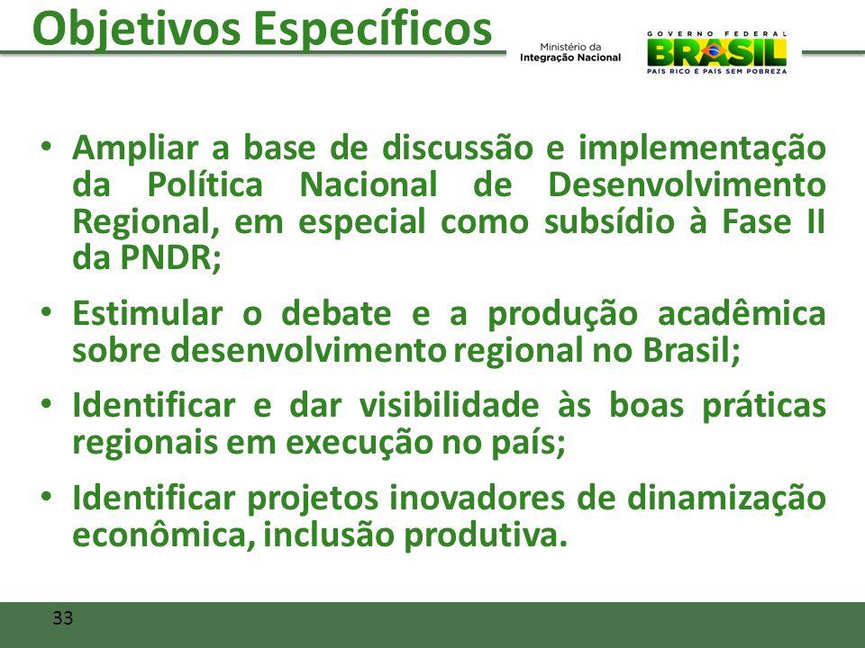 Objetivos Específicos Ampliar a base de discussão e implementação da Política Nacional de Desenvolvimento Regional, em especial como subsídio à Fase I