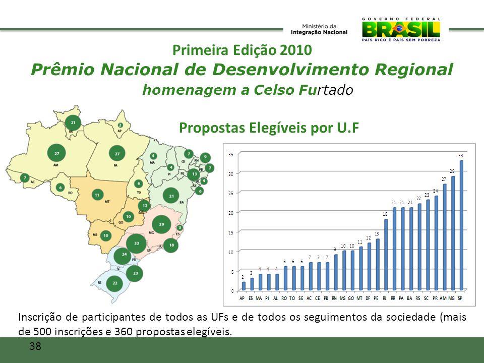 Primeira Edição 2010 Prêmio Nacional de Desenvolvimento Regional homenagem a Celso Furtado Propostas Elegíveis por U.F 38 Inscrição de participantes d