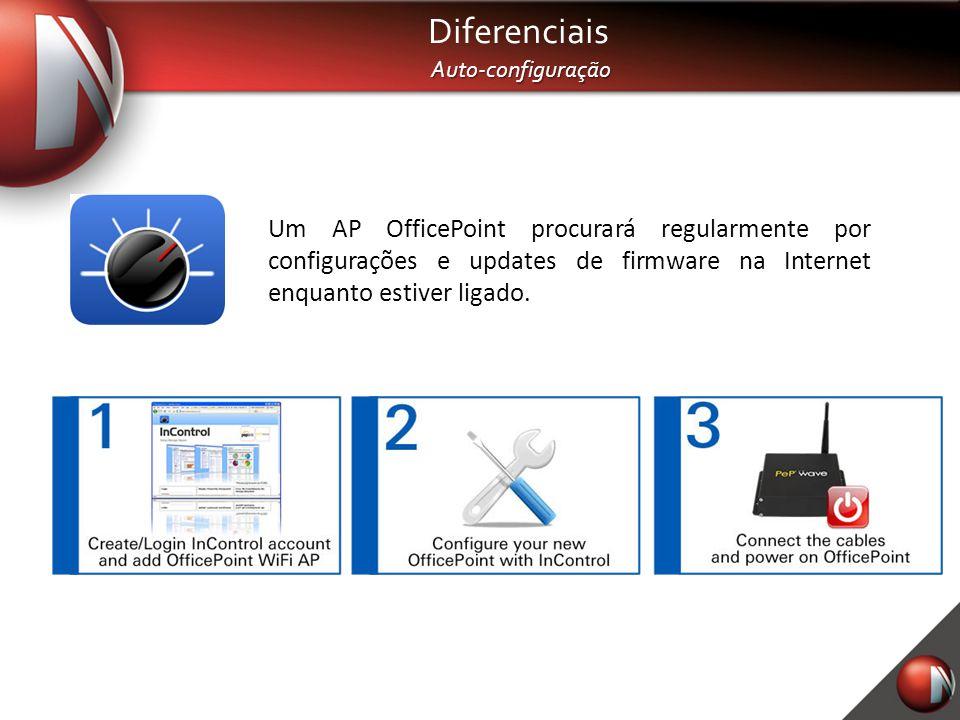 Diferenciais Auto-configuração Um AP OfficePoint procurará regularmente por configurações e updates de firmware na Internet enquanto estiver ligado.