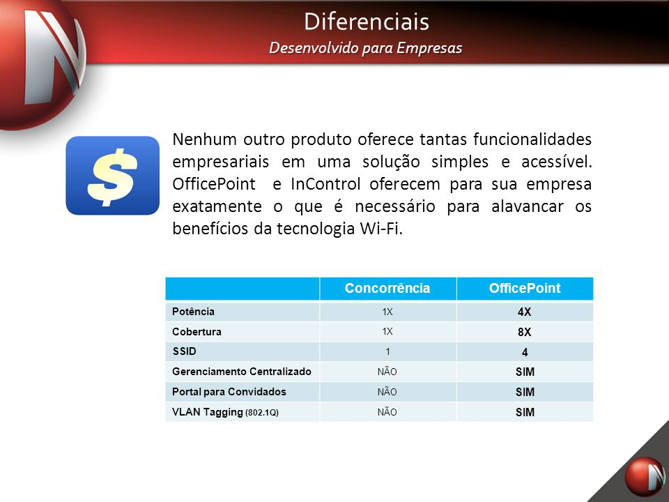 Diferenciais Desenvolvido para Empresas Nenhum outro produto oferece tantas funcionalidades empresariais em uma solução simples e acessível. OfficePoi