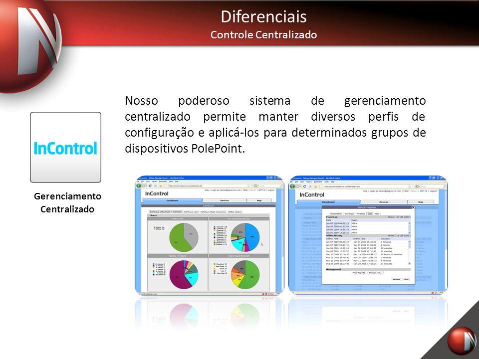 Diferenciais Controle Centralizado Gerenciamento Centralizado Nosso poderoso sistema de gerenciamento centralizado permite manter diversos perfis de c