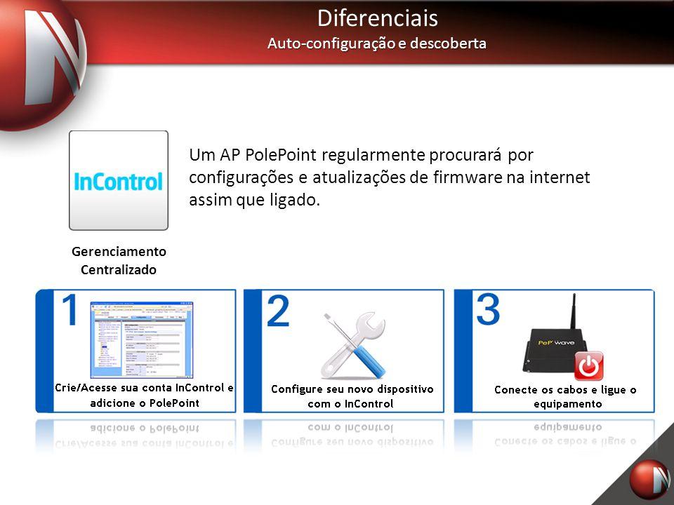 Diferenciais Auto-configuração e descoberta Gerenciamento Centralizado Um AP PolePoint regularmente procurará por configurações e atualizações de firm
