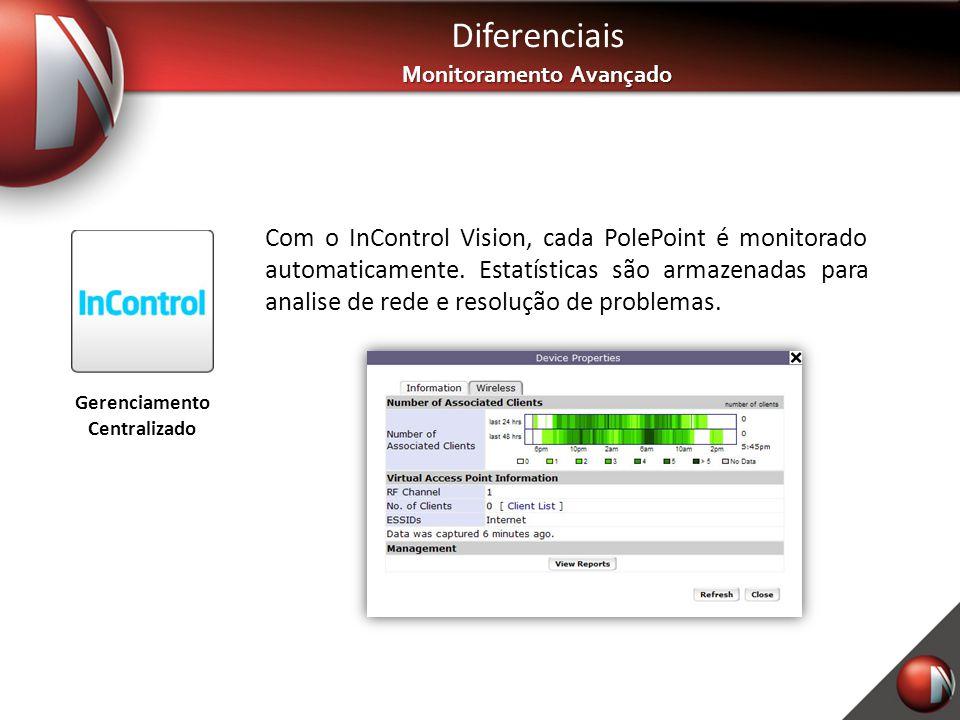 Diferenciais Monitoramento Avançado Gerenciamento Centralizado Com o InControl Vision, cada PolePoint é monitorado automaticamente. Estatísticas são a
