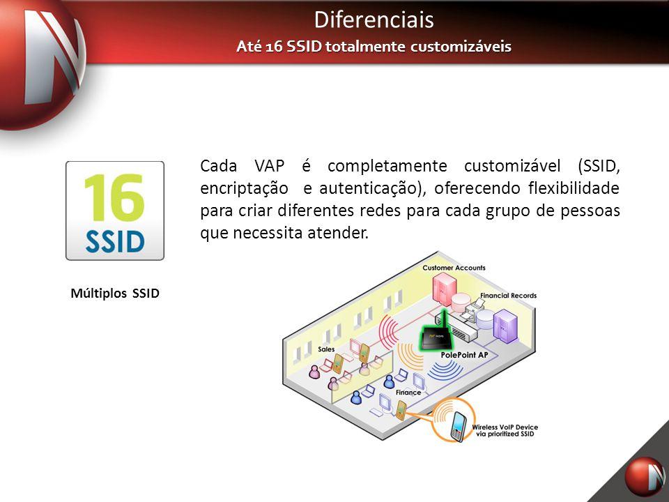 Diferenciais Até 16 SSID totalmente customizáveis Cada VAP é completamente customizável (SSID, encriptação e autenticação), oferecendo flexibilidade p