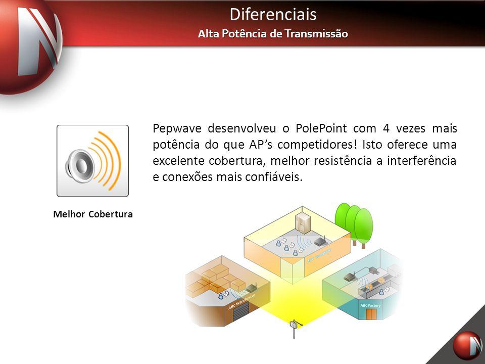 Diferenciais lta Potência de Transmissão A lta Potência de Transmissão Pepwave desenvolveu o PolePoint com 4 vezes mais potência do que AP's competido