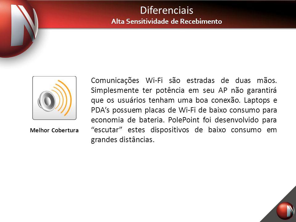 Diferenciais Alta Sensitividade de Recebimento Comunicações Wi-Fi são estradas de duas mãos. Simplesmente ter potência em seu AP não garantirá que os