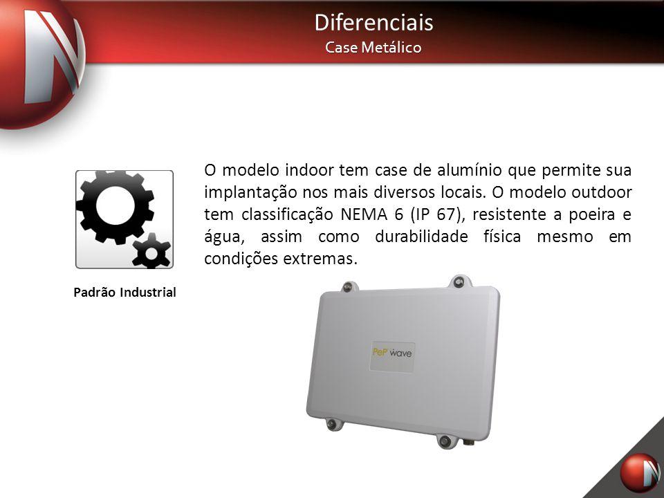 Diferenciais Case Metálico O modelo indoor tem case de alumínio que permite sua implantação nos mais diversos locais. O modelo outdoor tem classificaç