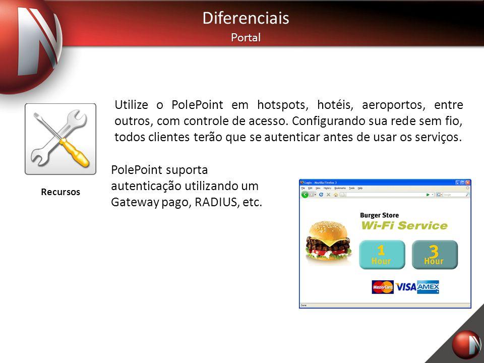 DiferenciaisPortal Utilize o PolePoint em hotspots, hotéis, aeroportos, entre outros, com controle de acesso. Configurando sua rede sem fio, todos cli