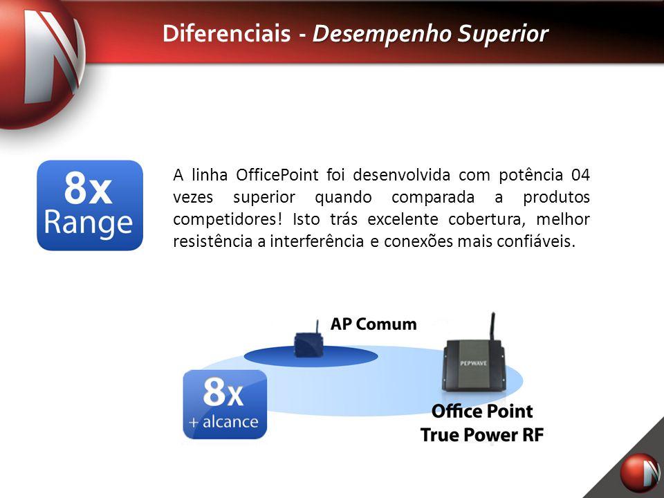 Desempenho Superior Diferenciais - Desempenho Superior A linha OfficePoint foi desenvolvida com potência 04 vezes superior quando comparada a produtos