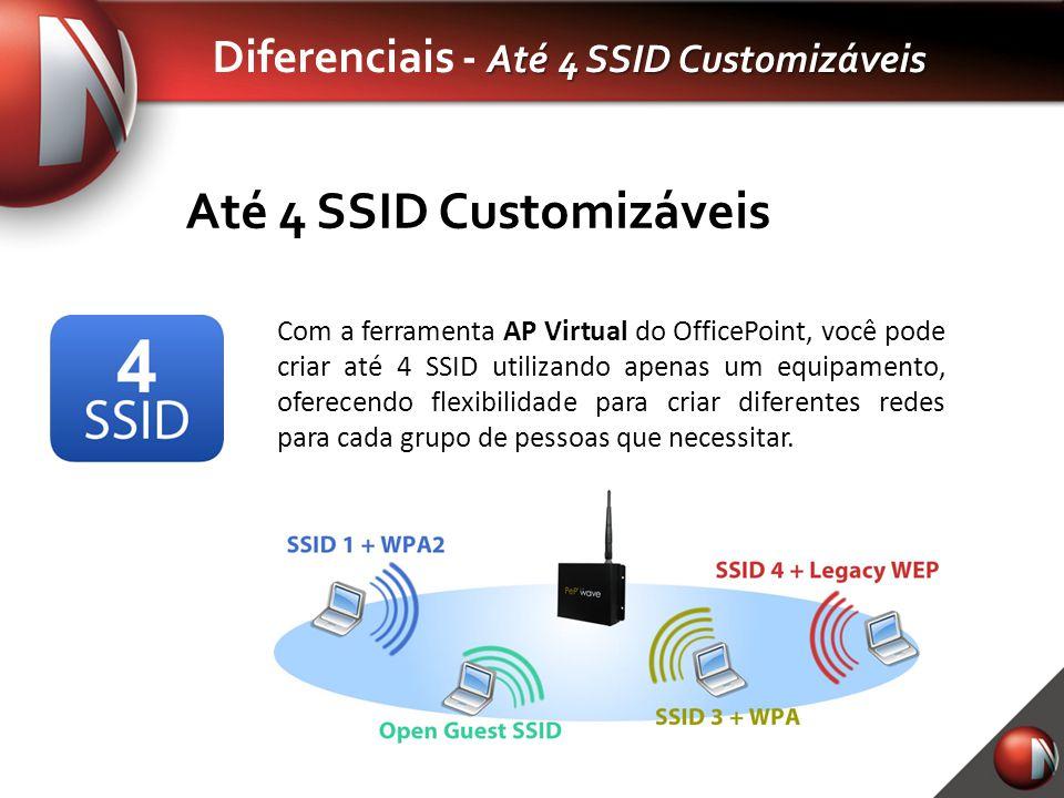 Até 4 SSID Customizáveis Diferenciais - Até 4 SSID Customizáveis Até 4 SSID Customizáveis Com a ferramenta AP Virtual do OfficePoint, você pode criar