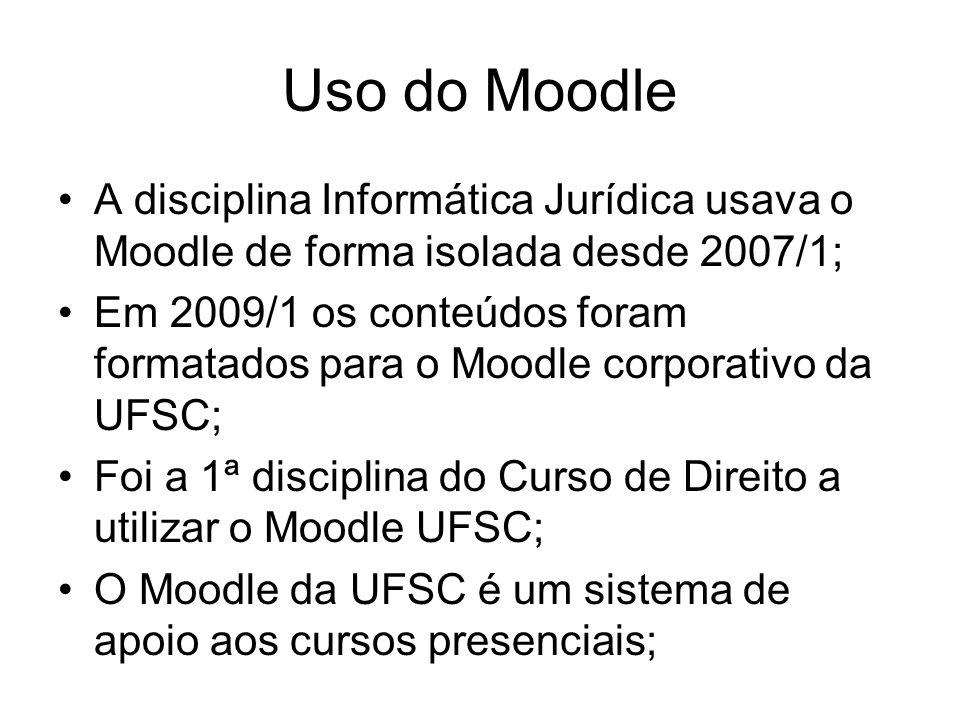 Uso do Moodle A disciplina Informática Jurídica usava o Moodle de forma isolada desde 2007/1; Em 2009/1 os conteúdos foram formatados para o Moodle corporativo da UFSC; Foi a 1ª disciplina do Curso de Direito a utilizar o Moodle UFSC; O Moodle da UFSC é um sistema de apoio aos cursos presenciais;