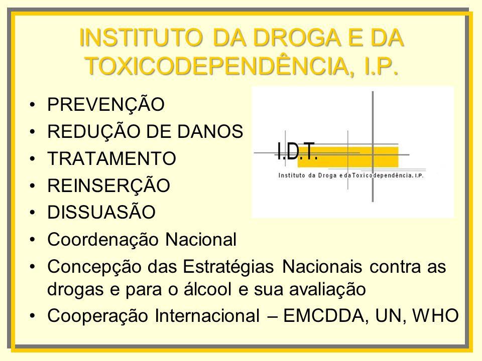INSTITUTO DA DROGA E DA TOXICODEPENDÊNCIA, I.P. PREVENÇÃO REDUÇÃO DE DANOS TRATAMENTO REINSERÇÃO DISSUASÃO Coordenação Nacional Concepção das Estratég
