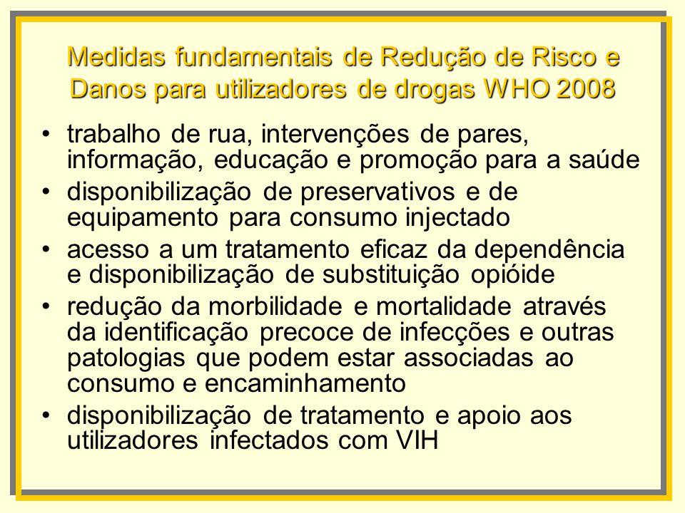 Medidas fundamentais de Redução de Risco e Danos para utilizadores de drogas WHO 2008 trabalho de rua, intervenções de pares, informação, educação e p