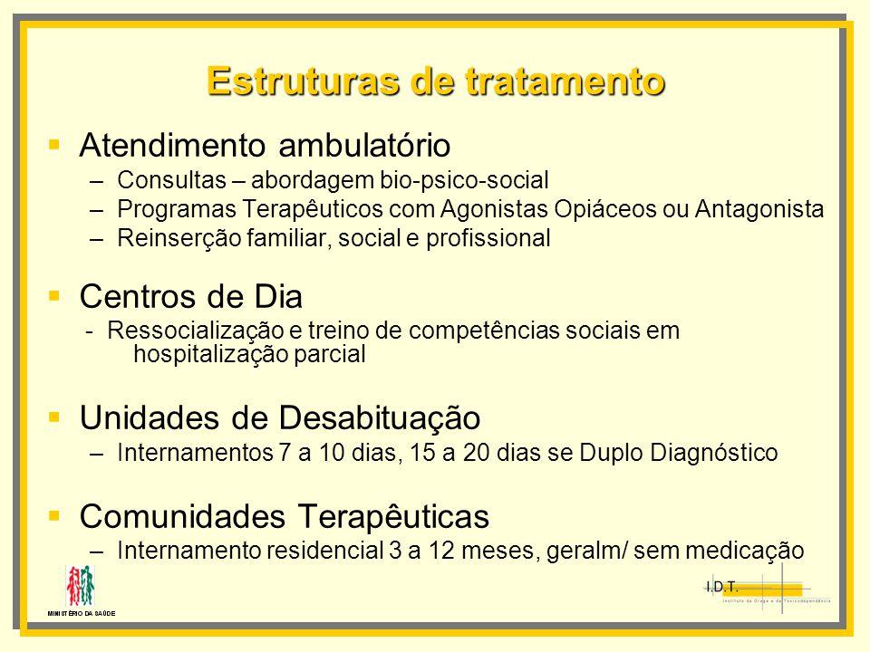Estruturas de tratamento  Atendimento ambulatório –Consultas – abordagem bio-psico-social –Programas Terapêuticos com Agonistas Opiáceos ou Antagonis