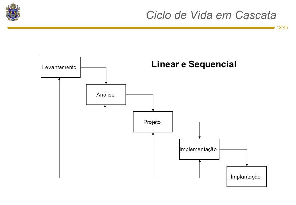 12/45 Ciclo de Vida em Cascata Levantamento Análise Projeto Implementação Implantação Linear e Sequencial