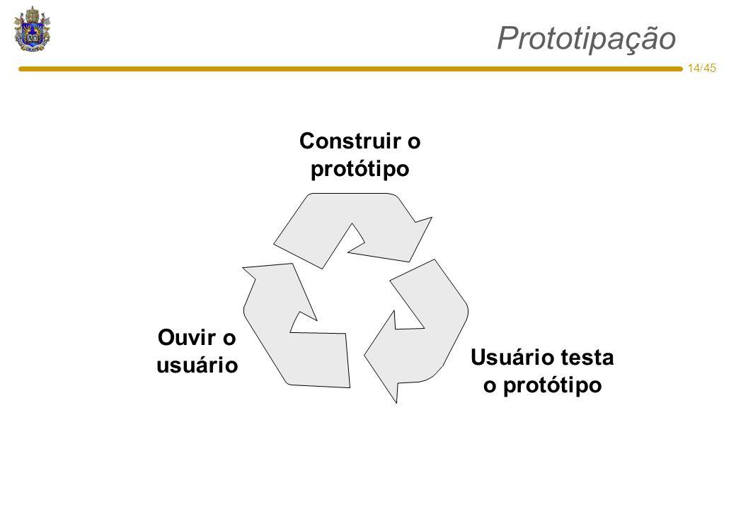 14/45 Prototipação Ouvir o usuário Construir o protótipo Usuário testa o protótipo