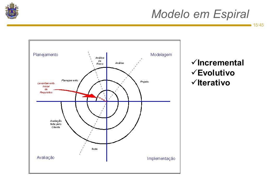 15/45 Modelo em Espiral Incremental Evolutivo Iterativo