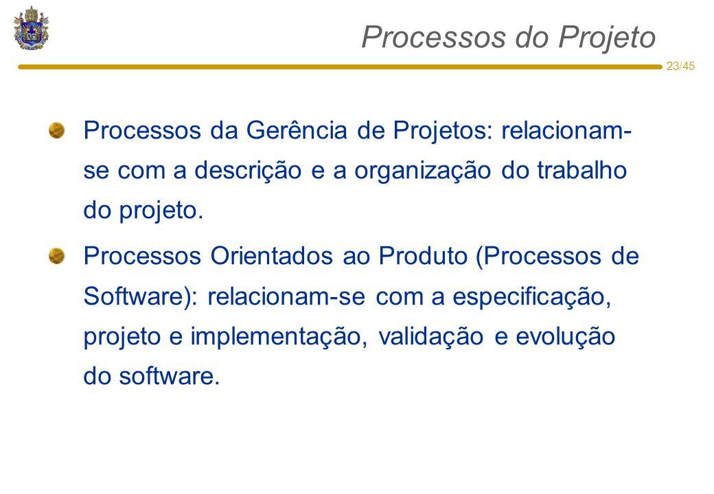 23/45 Processos do Projeto Processos da Gerência de Projetos: relacionam- se com a descrição e a organização do trabalho do projeto. Processos Orienta