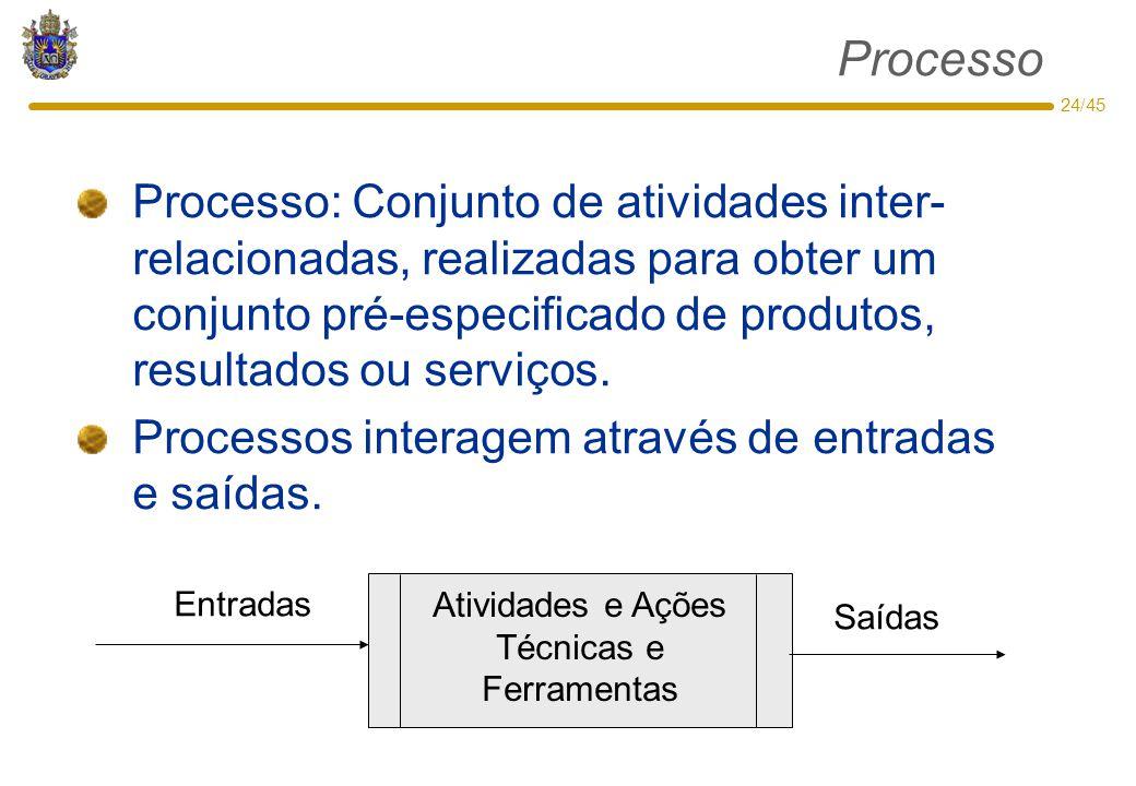 24/45 Processo Processo: Conjunto de atividades inter- relacionadas, realizadas para obter um conjunto pré-especificado de produtos, resultados ou ser