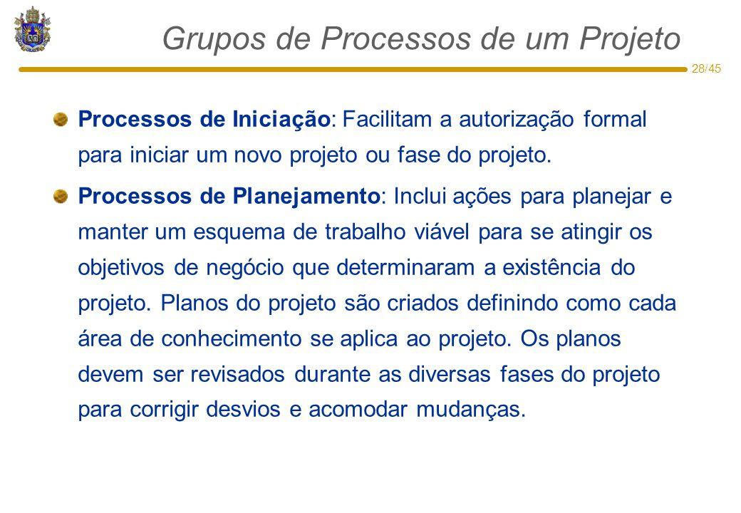 28/45 Grupos de Processos de um Projeto Processos de Iniciação: Facilitam a autorização formal para iniciar um novo projeto ou fase do projeto. Proces