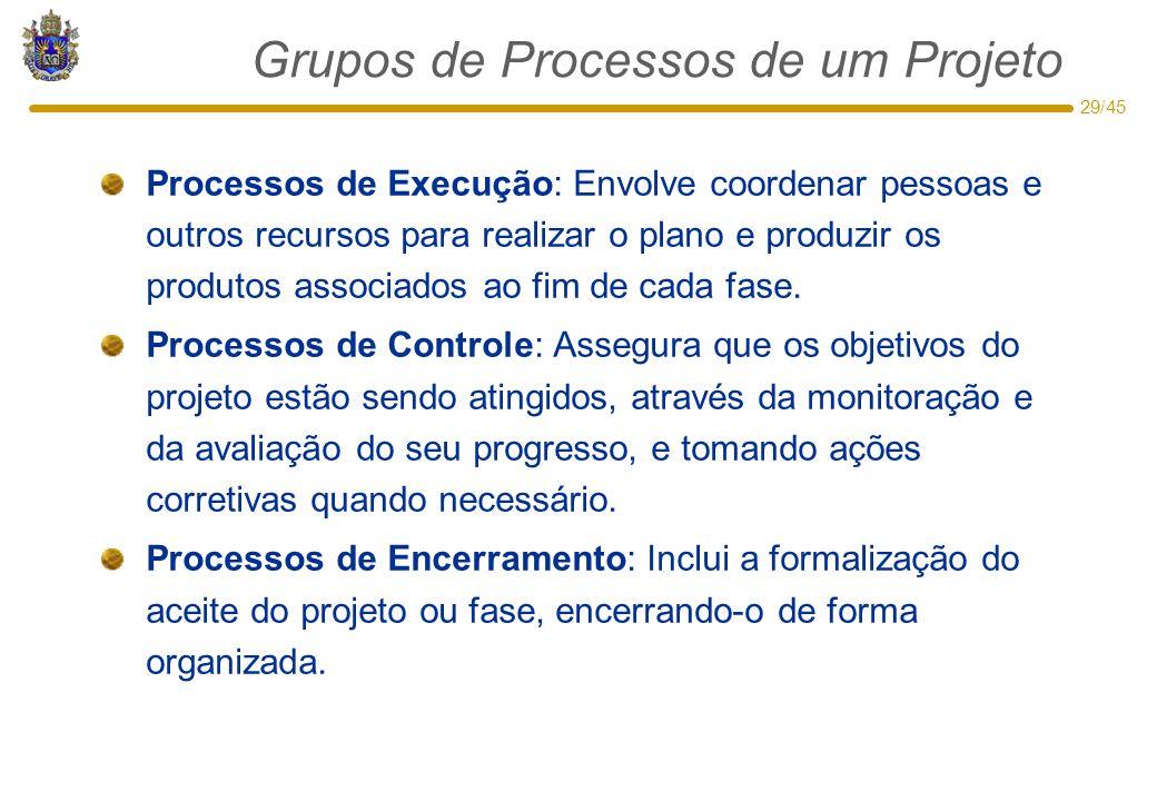29/45 Grupos de Processos de um Projeto Processos de Execução: Envolve coordenar pessoas e outros recursos para realizar o plano e produzir os produto