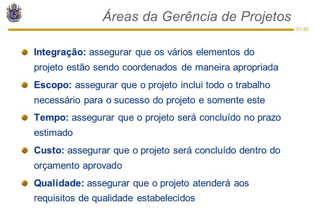 31/45 Áreas da Gerência de Projetos Integração: assegurar que os vários elementos do projeto estão sendo coordenados de maneira apropriada Escopo: ass
