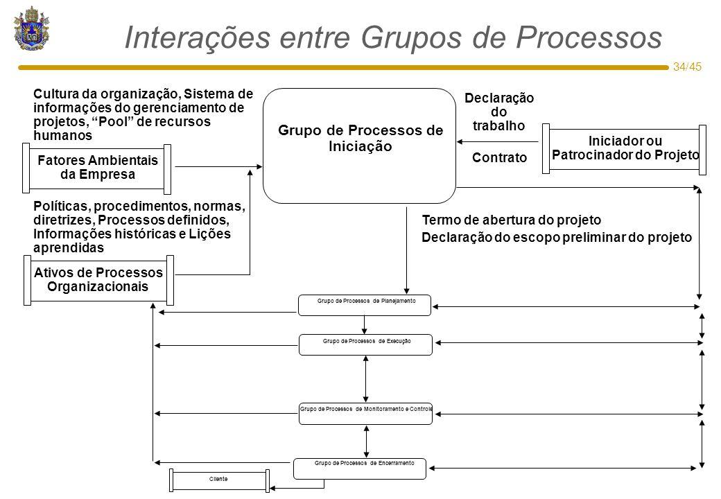 34/45 Interações entre Grupos de Processos Grupo de Processos de Iniciação Iniciador ou Patrocinador do Projeto Ativos de Processos Organizacionais Fa