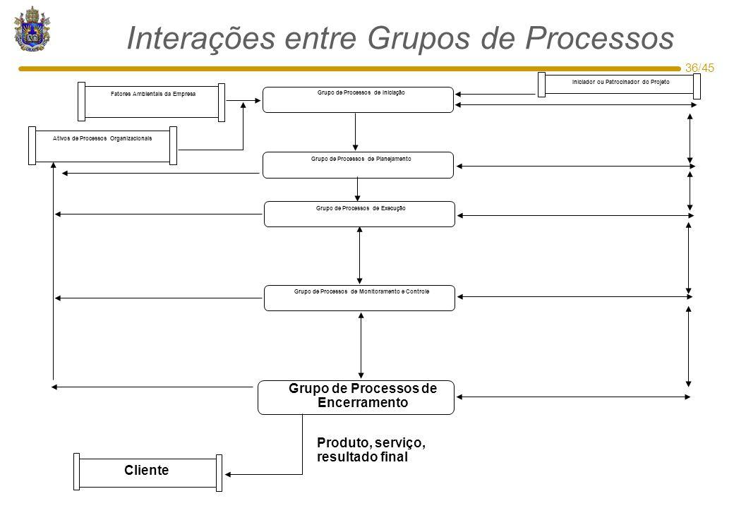 36/45 Interações entre Grupos de Processos Grupo de Processos de Encerramento Cliente Grupo de Processos de Monitoramento e Controle Grupo de Processo
