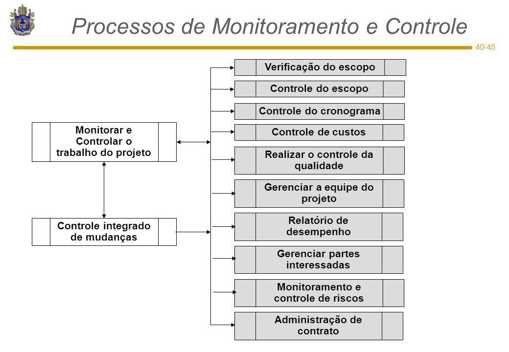 40/45 Processos de Monitoramento e Controle Verificação do escopo Controle do escopo Controle de custos Controle do cronograma Realizar o controle da