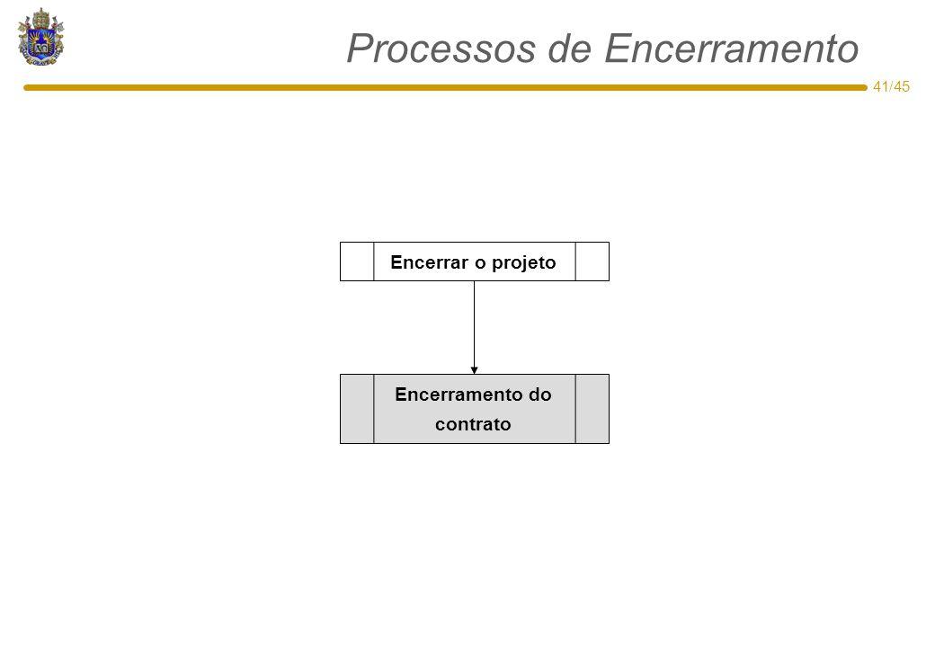 41/45 Processos de Encerramento Encerrar o projeto Encerramento do contrato