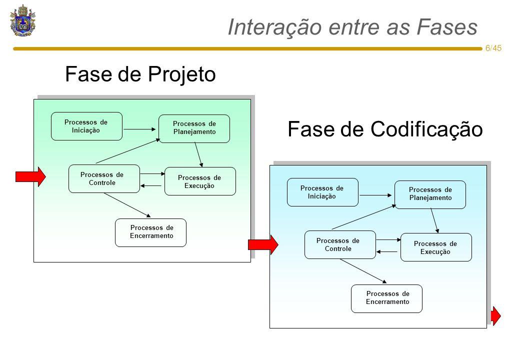 27/45 Grupos de Processos de um Projeto Processos de Iniciação Processos de Execução Processos de Planejamento Processos de Monitoramento e Controle Processos de Encerramento