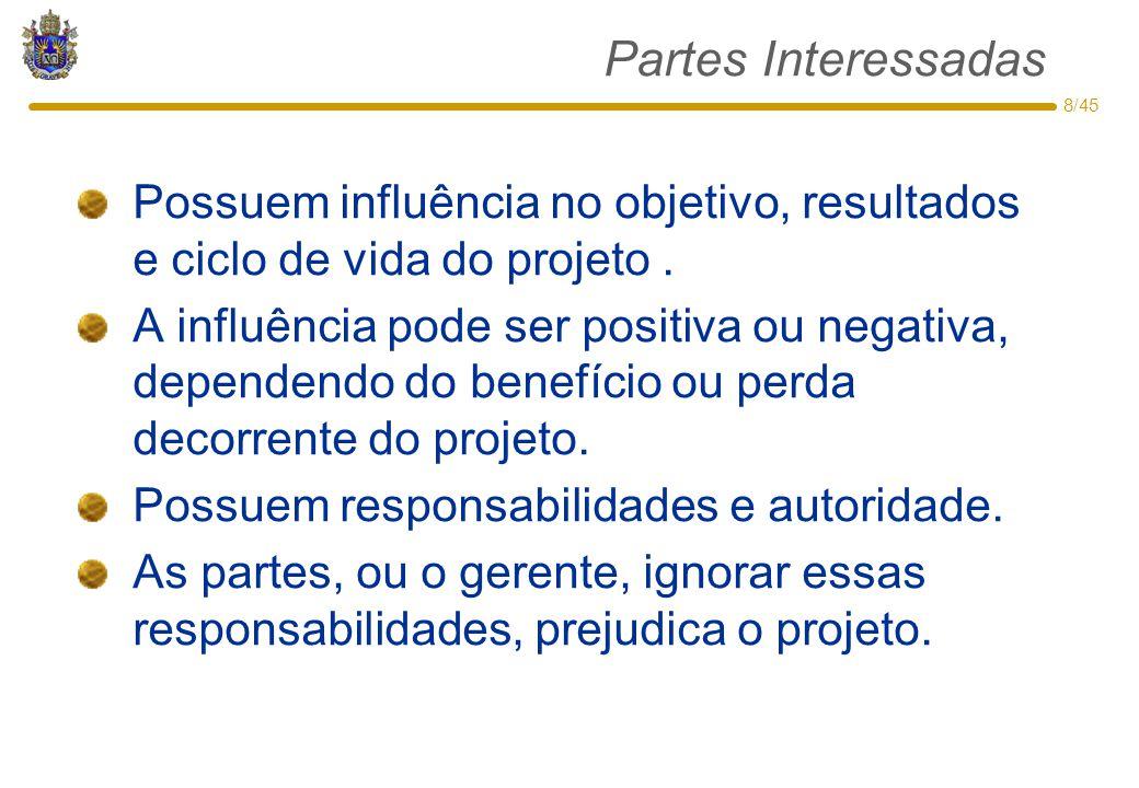 8/45 Partes Interessadas Possuem influência no objetivo, resultados e ciclo de vida do projeto. A influência pode ser positiva ou negativa, dependendo